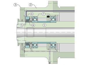 Schaeffler-SpindleSense-tool-spindle