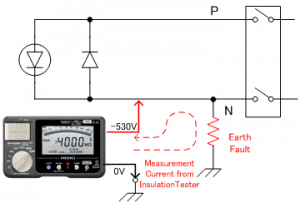 Insulation resistance testing without a closed loop, with neutral connected to the earth fault.